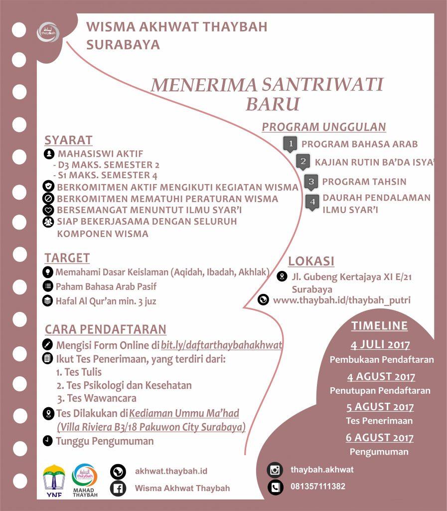 Penerimaan Santriwati Baru